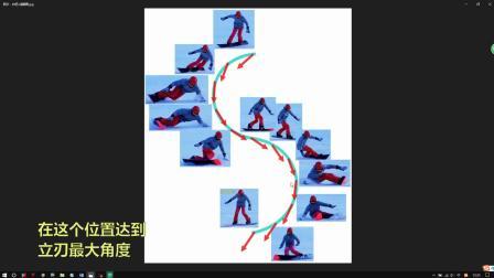 一鹤领滑 单板刻滑中的视线引导