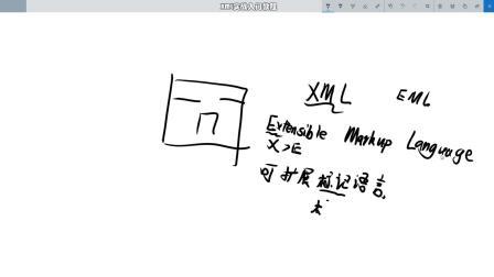 Grails教程外传24XML实战入门教程