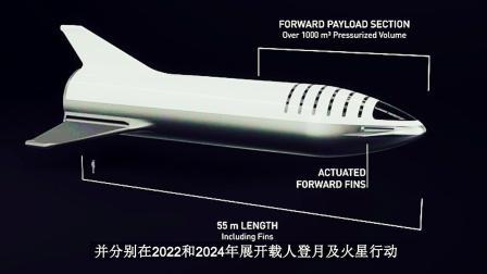 SpaceX马斯克的大胆计划时间表—— 2028年火星阿尔法基地建立