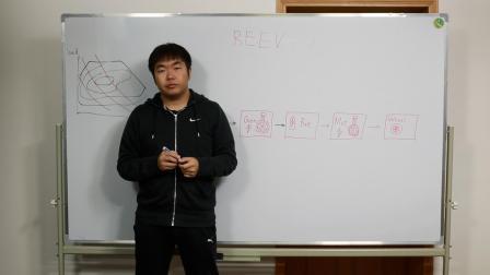 38号车评中心-浅谈增程式电动车