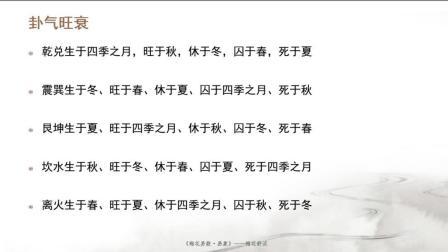 梅花易数视频第七节卦气旺衰_梅花舒淡
