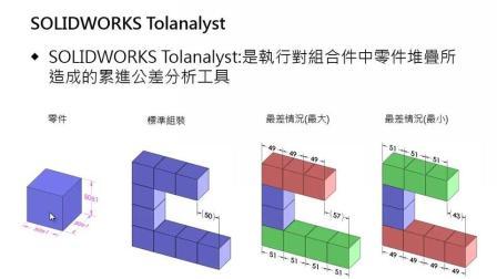 SOLIDWORKS软件教程TolAnalyst公差分析