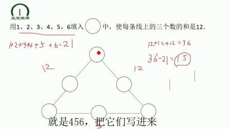 一年级数学能力提高, 三角形填数使每条线上的三个数的和是12