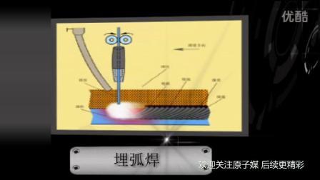 以动画的形式为你展示多种焊接技术的内在机理! (记得收藏)