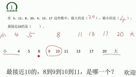一年级数学数的排序, 掌握方法就不难