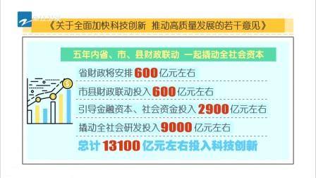 浙江:出台新政全面加快科技创新  推动经济高质量发展