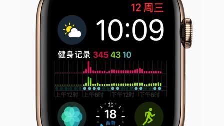 Applewatch能电话又能心电图, 到底什么人适合呢?