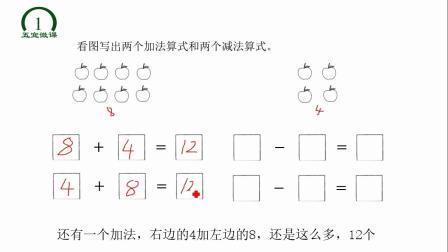 一年级数学基础题型, 一定要掌握, 看图写两道加法算式