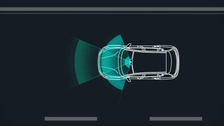 ENOVATE天际汽车iMA数字化架构