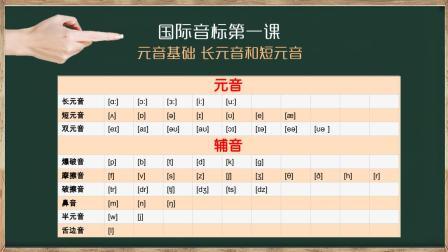 精品国际音标拼读课程, 助你轻松入门学英语!