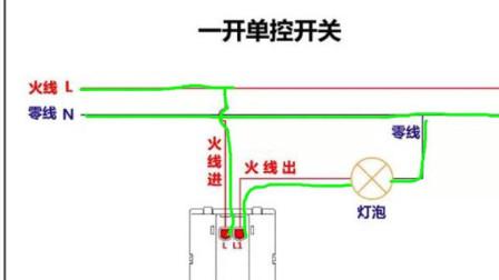 单位开关接线原理与实际放线