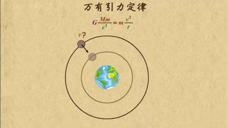 高中物理: 万有引力定律的成就