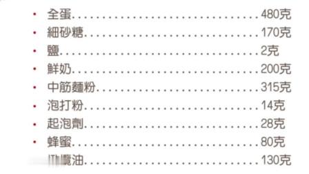 日本长崎蜂蜜蛋糕: 世界十大著名蛋糕之长崎蜂蜜蛋糕的制作教程, 教程哦! 很有名的蛋糕哦!