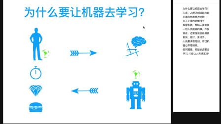 02 为什么要让机器去学习