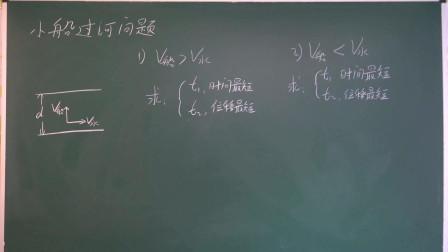 3、高中物理必修二——小船过河问题1