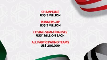 亚洲杯奖金分配:卡塔尔500万美元 国足20万美元