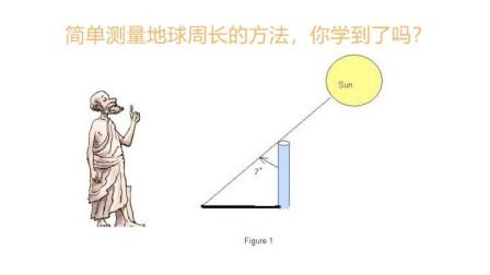 古希腊数学家爱拉托塞尼早在2000年前就测出地球周长,和现在测的一致,看完佩服古人智慧