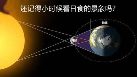 我们小时候都看到过日食!日食发生时月球地球的位置是如何呢?