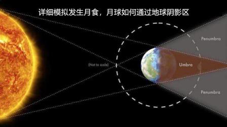 很多小伙伴问发生月食为什么看见月亮变成红色?视频为详细解答