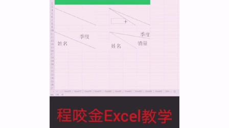2019年办公软件Excel技巧教学 制作斜线表格