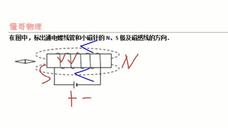 初三磁学:通电螺线管涉及的经典题型之一,学生人人要会的