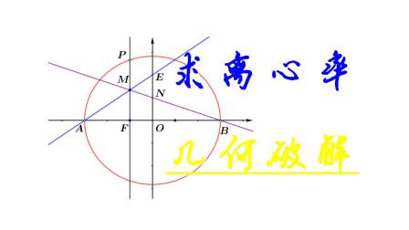 (搞懂一道题,会解一类题)之求椭圆离心率