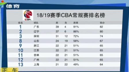 正午体育新闻 2019 18/19赛季CBA常规赛排名榜