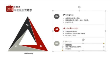 平面设计商业海报设计学习 PS+AI制作圣诞树合成海报思维解析