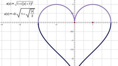 【数学大师高中】和角与差角的余弦公式——雨中漫步