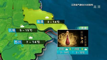 江苏天气预报20190322 江苏时空气象站 20190322 高清版