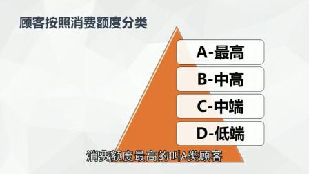 顾客的分类(一)