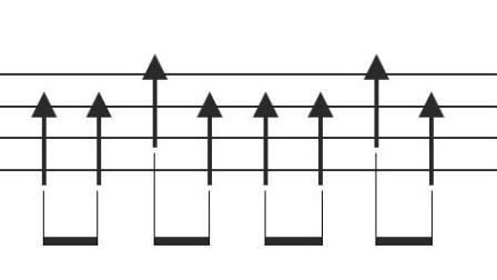 尤克里里节奏型(soul扫弦2)