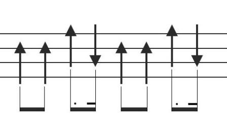 尤克里里节奏型(soul扫弦3)