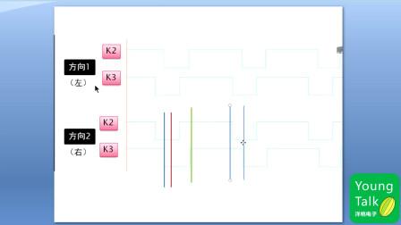 洋桃项目组(第2季)人机交互界面项目:第10集:旋钮中断的困境2