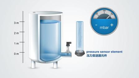 威卡中国:通过压力变送器测量静水压面