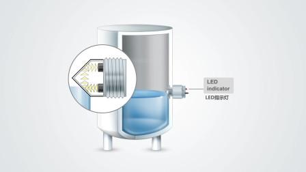 威卡中国:通过光电开关测量液位