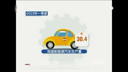 一季度我国新能源汽车产销量翻倍