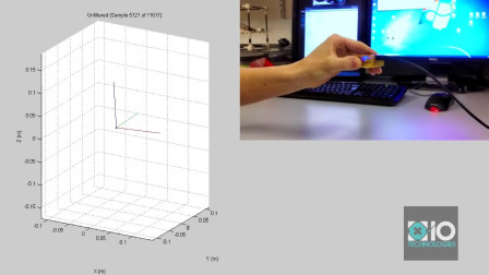 3D Tracking with IMU (Cyclic Motion)