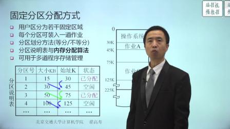 连续分配内存管理-4.2.2-固定分区分配内存管理.mp4
