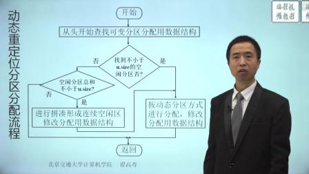 连续分配内存管理-4.2.4-动态可重定位分区分配内存管理.mp4