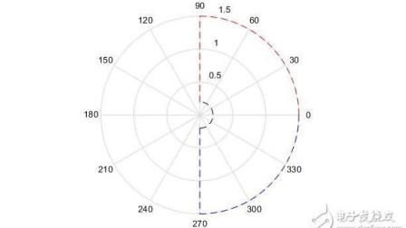 自动控制原理微课15:基于matlab的奈奎斯特稳定判据