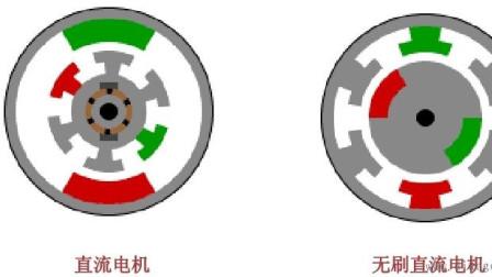 单片机技术与应用微课17讲:单片机控制直流电机正反转程序设计