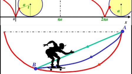 摆线的历史3【小元老师】考研数学,高等数学