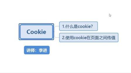 使用cookie传值