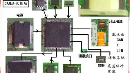 汽车电脑板维修内部结构原理框图讲解一汽车电子刘远游