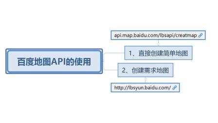 百度地图API接口使用