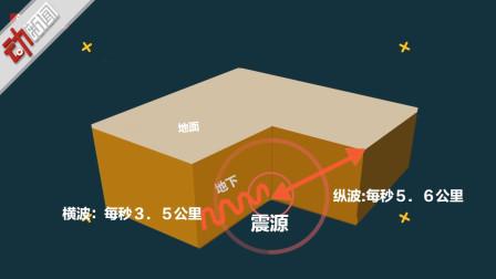 四川长宁地震 成都为何能提前61秒收到预警?