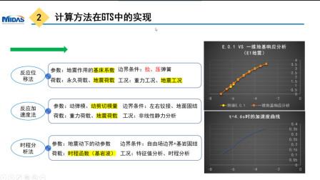 地下结构抗震分析在GTS NX中的实现及规范(GB 50909-2014 VS GB T51336-2018)对比-2