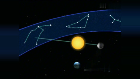 我们的日历,地球的潮汐变化都和行星的运动规律息息相关