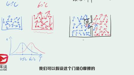 熵和麦克斯韦妖啥意思?通俗理解熵和热力学第二定律